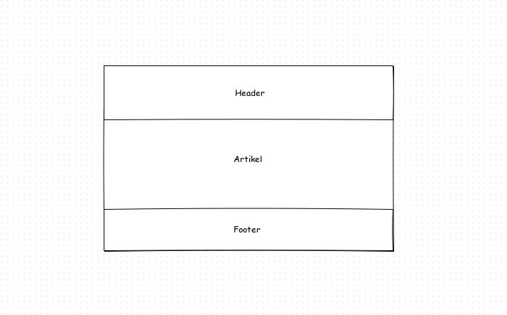Tutorial Bootstrap: Memahami Sistem Grid Bootstrap untuk membuat Layout