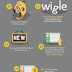 51 Amazing Facts About WordPress – #Infographic