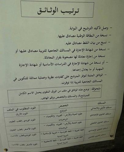 موعد استقبال الملفات حسب المراكز الجهوية  و مكونات ملف الترشيح لمباراة التعليم
