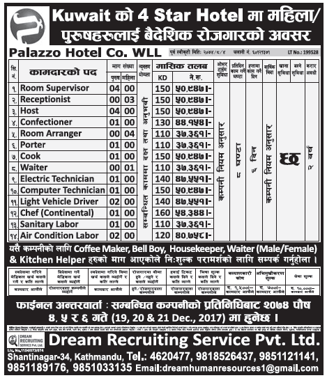 Jobs in Kuwait for Nepali, Salary Rs 54,344