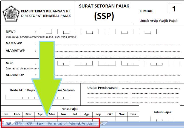 gambar Formulir Surat Setoran Pajak (SSP) Pajak BOS tarbaru 2016