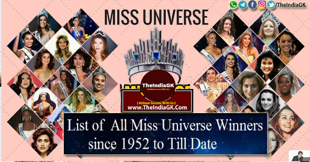 All The Miss Universe Title Holders Since 1952 to Today PDF DOWNLOAD