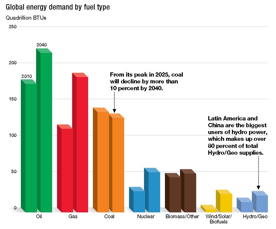 shell energy outlook