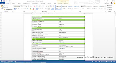 Cara Convert Document Word Ke Format PDF Di Microsoft Office 2013