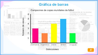 grafica de barras online dating