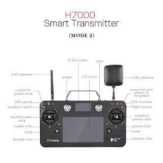 Spesifikasi Hubsan X4 Pro H109 - OmahDrones
