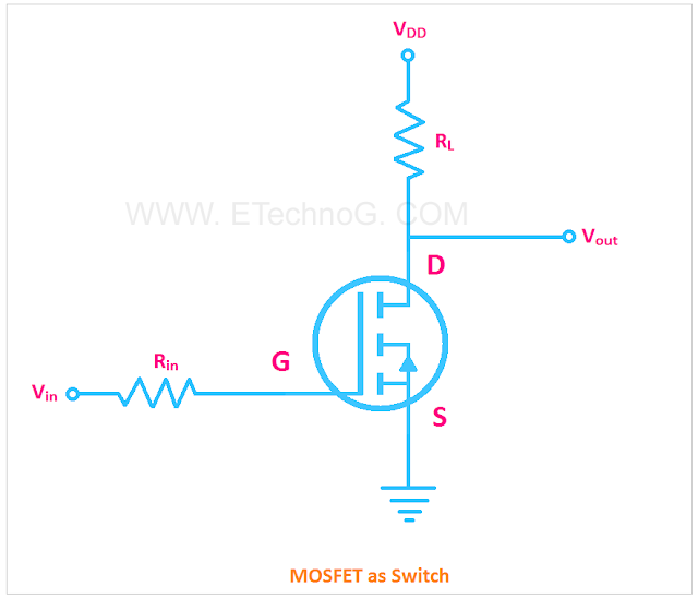 MOSFET as a Switch