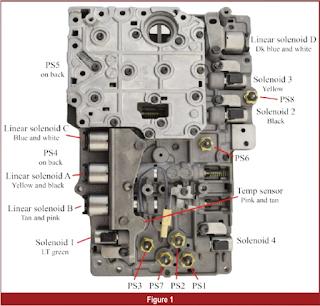 Memahami Cara kerja Pressure Switch Pada Transmisi Otomatis