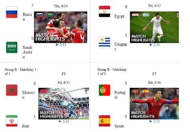 Xem bóng đá truyền hình trực tiếp World cup 2018