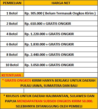 Khasiat Walatra Gamat Emas Kapsul
