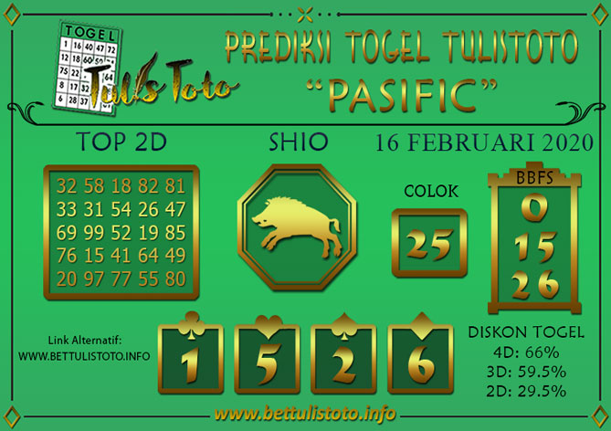 Prediksi Togel PASIFIC TULISTOTO 16 FEBRUARI 2020
