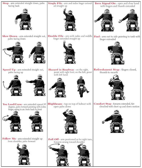 Hướng dẫn nhận biết và sử dụng tín hiệu tay khi phượt đoàn