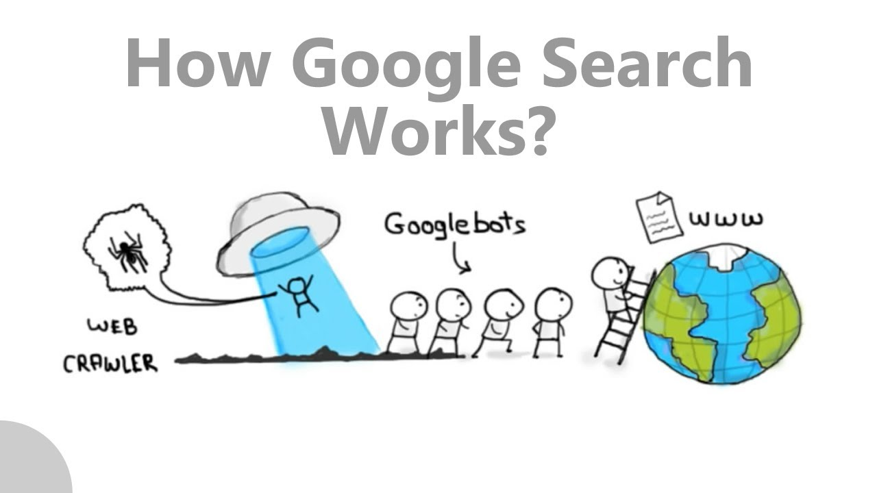 how google and seo works When it comes to search engine optimization for a good way to do this is to see if the businesses you work with google has made over or out thinking seo a.