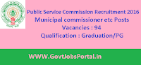 Public Service Commission Group 1 Recruitment 2016 for 94 Various Posts Apply Online Here