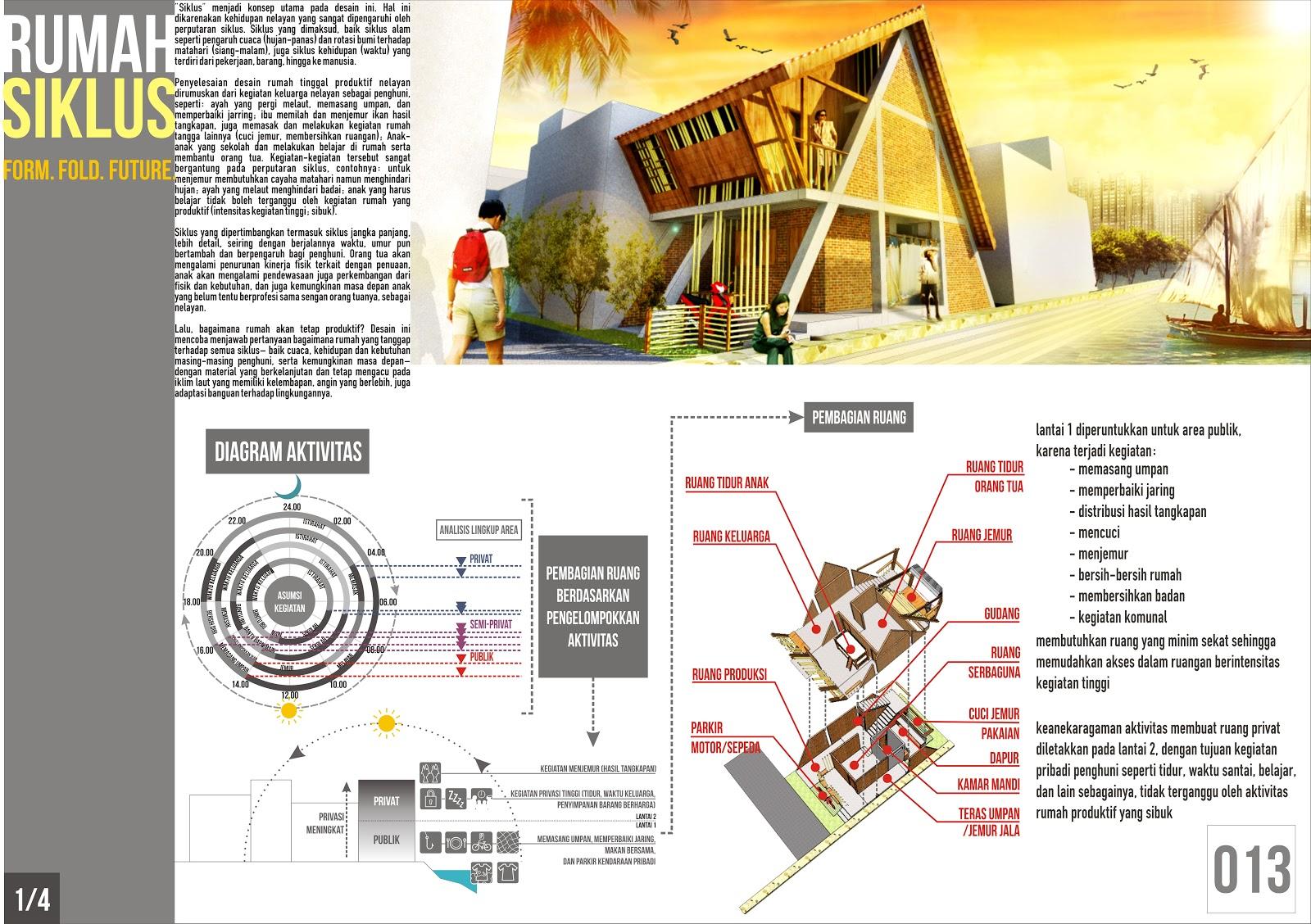 Kampung Nelayan ARCHFEST 2013 Best 25 Gerideas