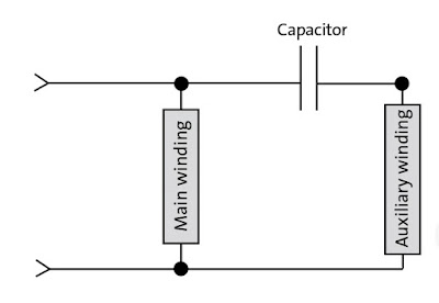 Permanent-split capacitor single phase induction motor diagram