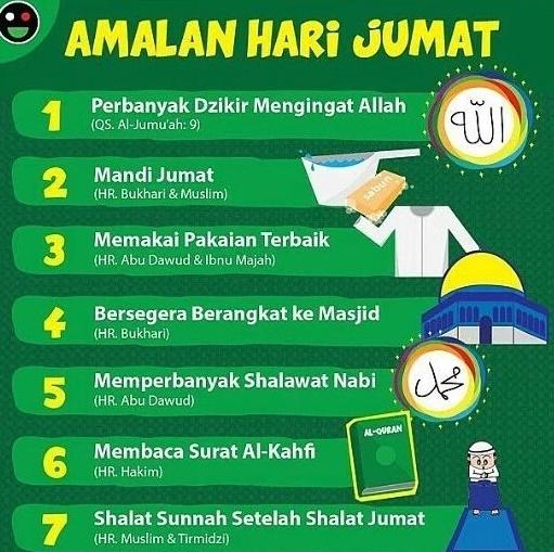 21 Kata Mutiara Islami Tentang Hari Jumat Nasehat Peringatan Motivasi