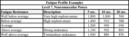 Hunter Allen Power Blog: Fatigue Profiling