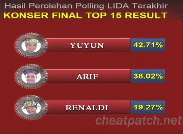 hasil top 15 LIDA Liga Dangdut Indonesia Tadi Malam 9 April 2018