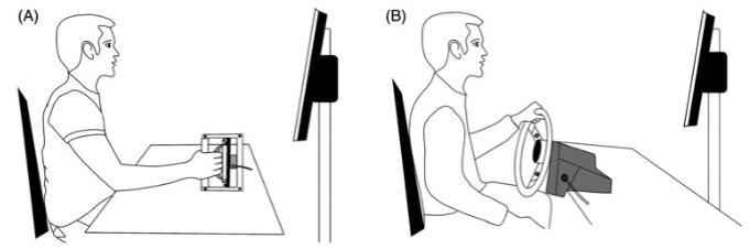 図:脳卒中のステアリング操作