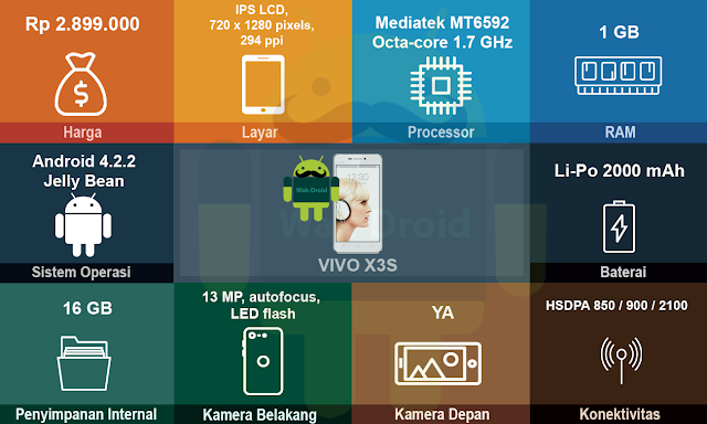 harga dan spesifikasi lengkap smartphone VIVO X3S