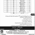 Government Jobs in Islamabad Capital Teritory Police Jobs  ICT Jobs for Different Posts
