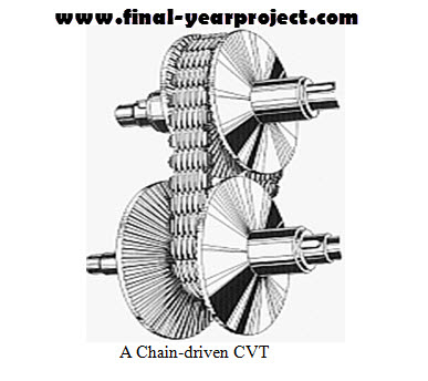 Continuously Variable Transmission Mechanical Project