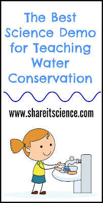 The Best Demo for Teaching Water Conservation