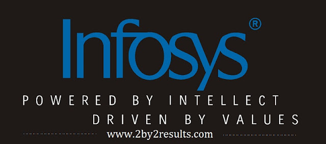 Infosys Registration Link for Freshers | Infosys Off Campus Drive for 2018 2019 Freshers
