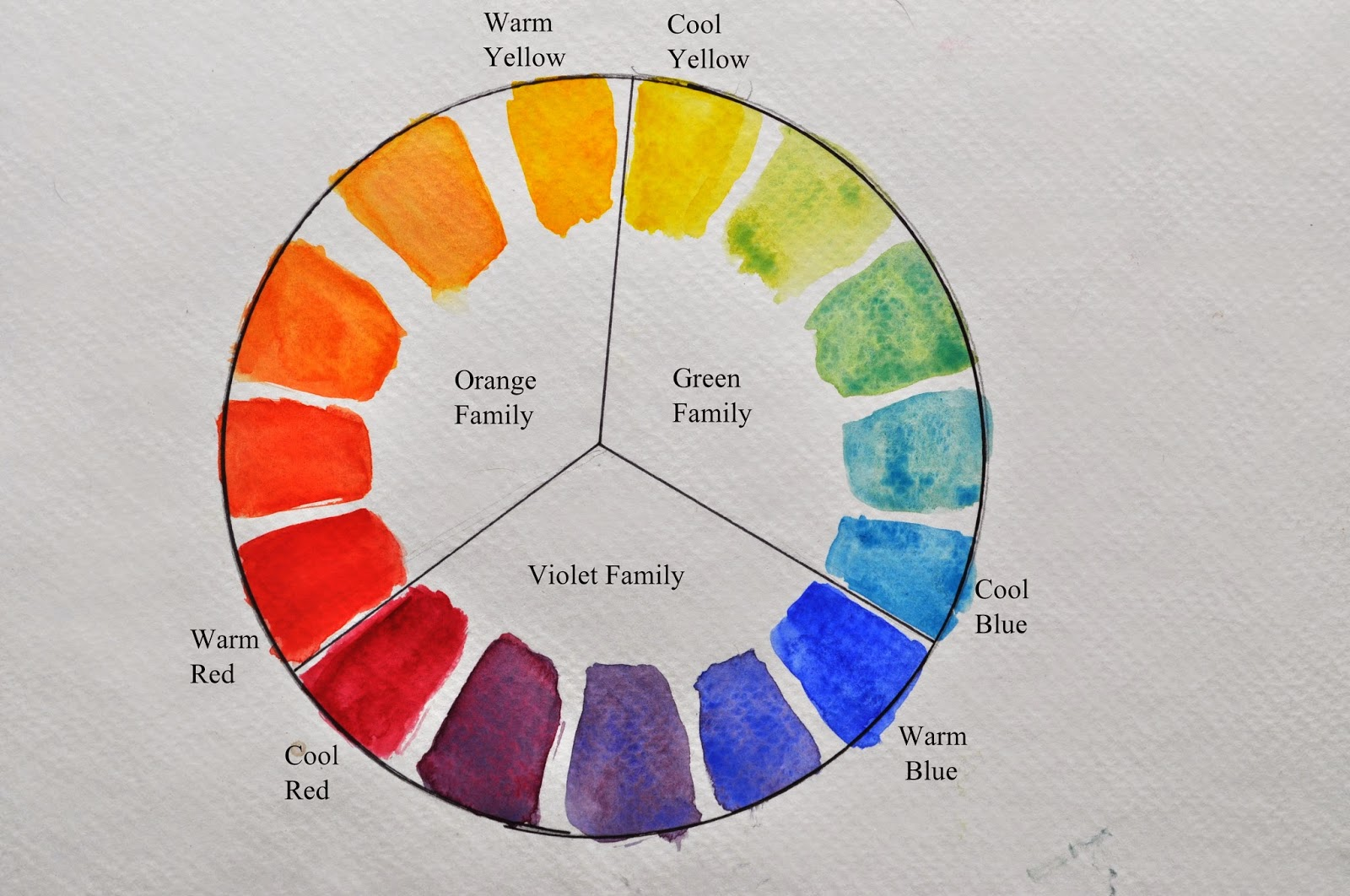 Living A Creative Life Color And The Split Primary Palette