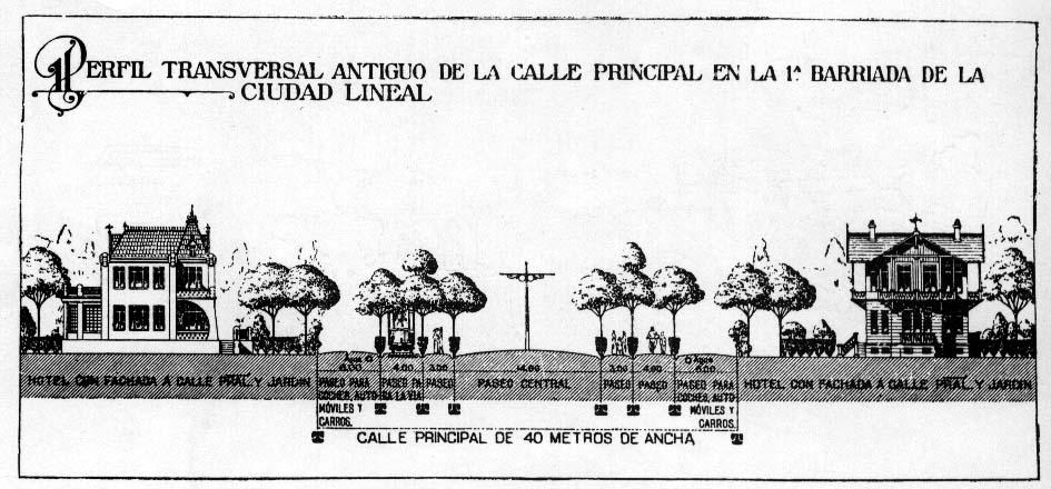 Perfil del Proyecto de Ciudad Lineal de Madrid