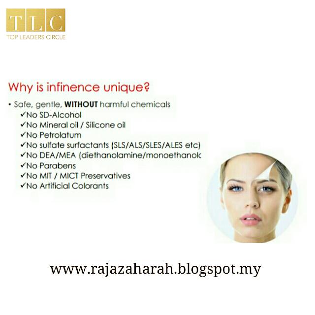 KEUNIKAN INFINENCE SKIN CARE_www.rajazaharah.blogspot.my