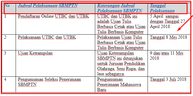 [JADWAL] SBMPTN 2018/2019 Terbaru Dan Terlengkap
