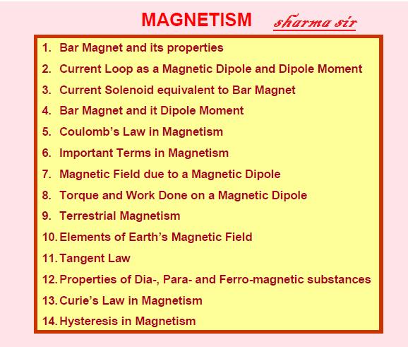 Magnetism ,Magnetism  Magnetic dipole and dipole moment,torque,terrestrial magnetism,