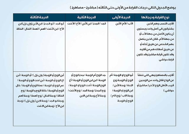 وظائف شاغرة للمؤهلات العليا والمتوسطة.....الشروط والتفاصيل والمستندات المطلوبة 3