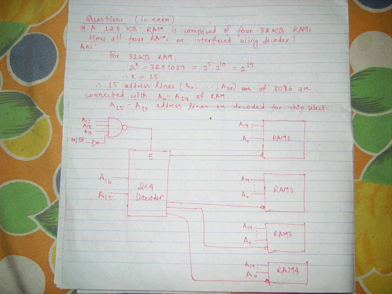 Functional Block Diagram Of 8086 Microprocessor Car Sound System Education For All Address Decoding Example