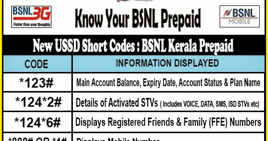 apgwilca • Blog Archive • Self activation in bsnl portal