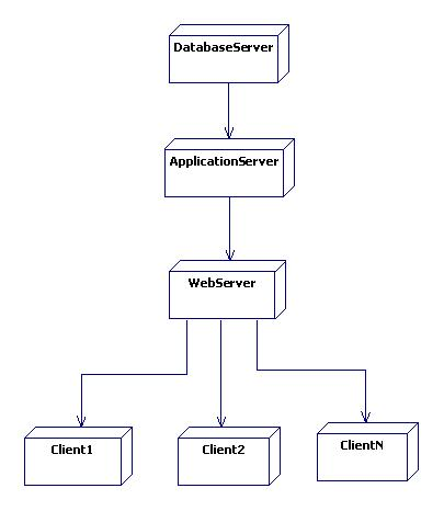 UML Diagrams Library Management System | IT KaKa