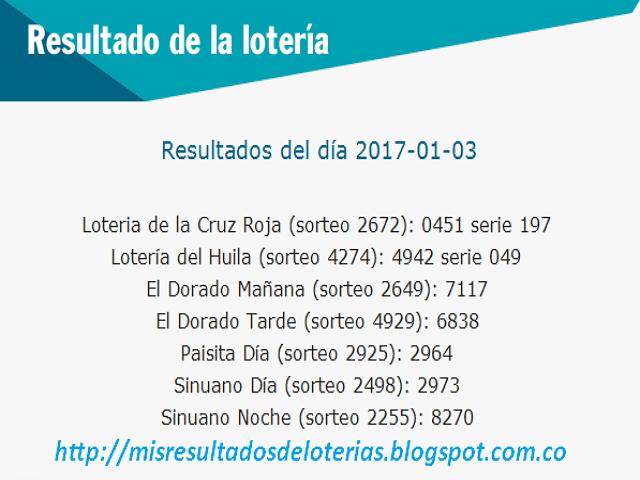 """""""Formulas para ganar la Loteria""""-resultados de loterias-Enero 3 2017"""