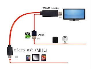 como conectar android a la TV