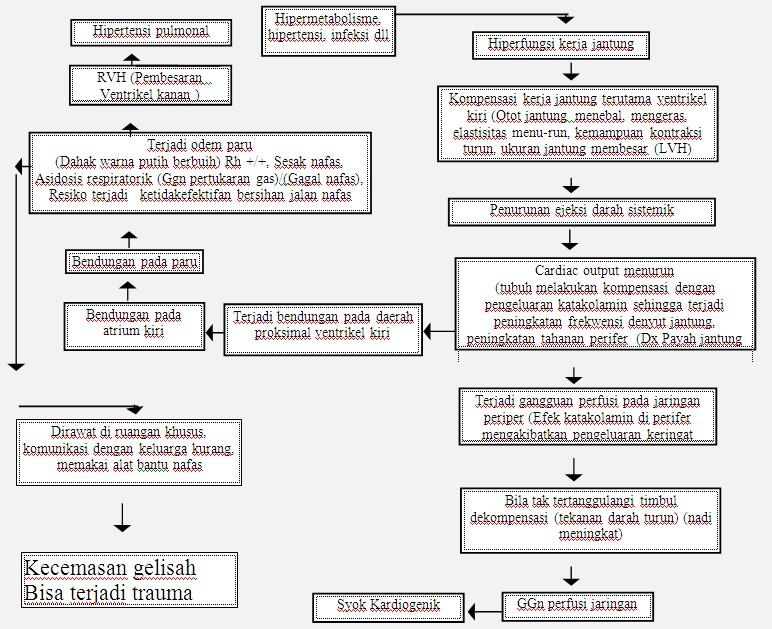 Makalah Askep Pneumonia Pada Anak Pdf Brad Erva Doce Info