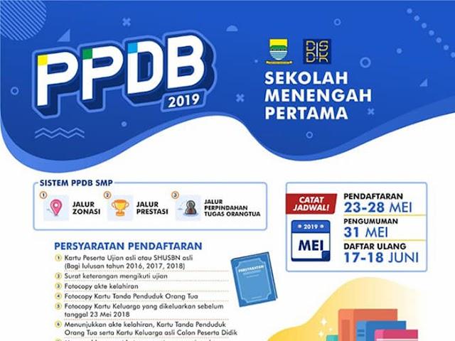 Jadwal dan Persyaratan PPDB Kota Bandung 2019 Jenjang SMP