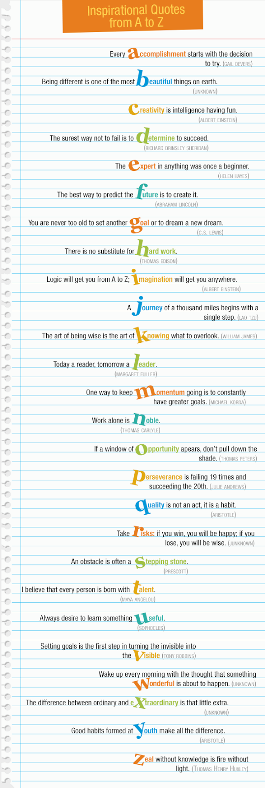 Eezee English Zone: Inspirational Quotes from A to Z graphic to