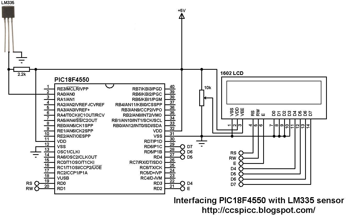PIC18F4550 + LM335 temperature sensor example