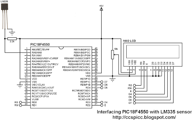 Interfacing PIC18F4550 microcontroller with LM335 temperature sensor