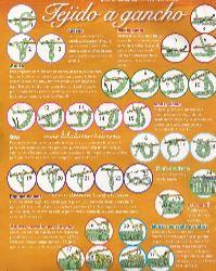puntos tejidos con crochet