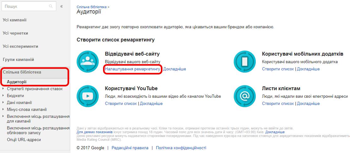 аудиторії_adwords