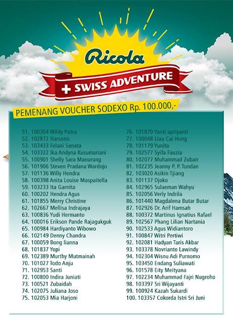 Pemenang Promo Ricola Swiss Adventure
