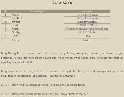 halaman about