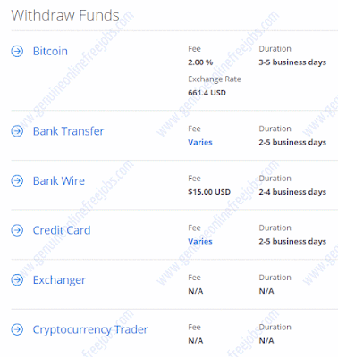 Withdraw funds Payza